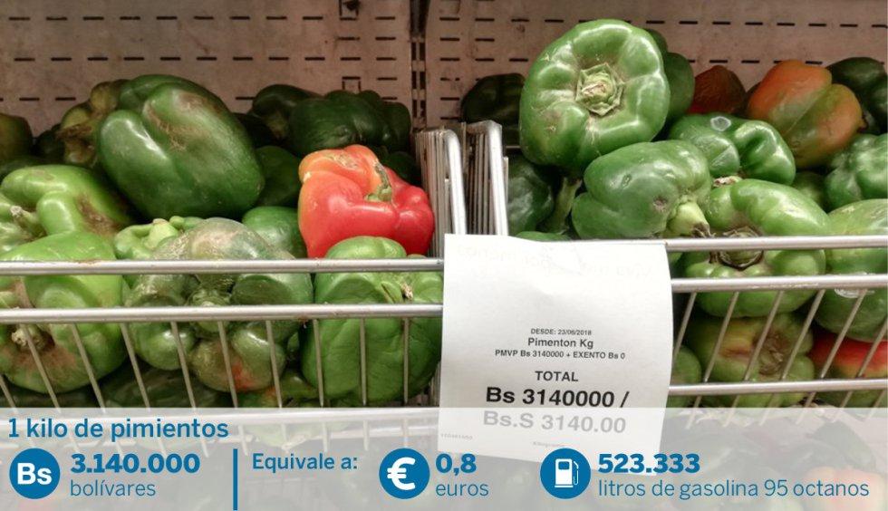 Pimentones (pimientos) en un supermercado de Caracas a 3.140.000 el kilo, unos 80 céntimos de euro. Los precios no parecen altos traducidos a euros, pero sí cuando se comparan con el nivel de los sueldos venezolanos. Y cuando se comparan con la gasolina la comparación es aberrante. Un kilo de pimientos equivale a medio millón de litros de gasolina.