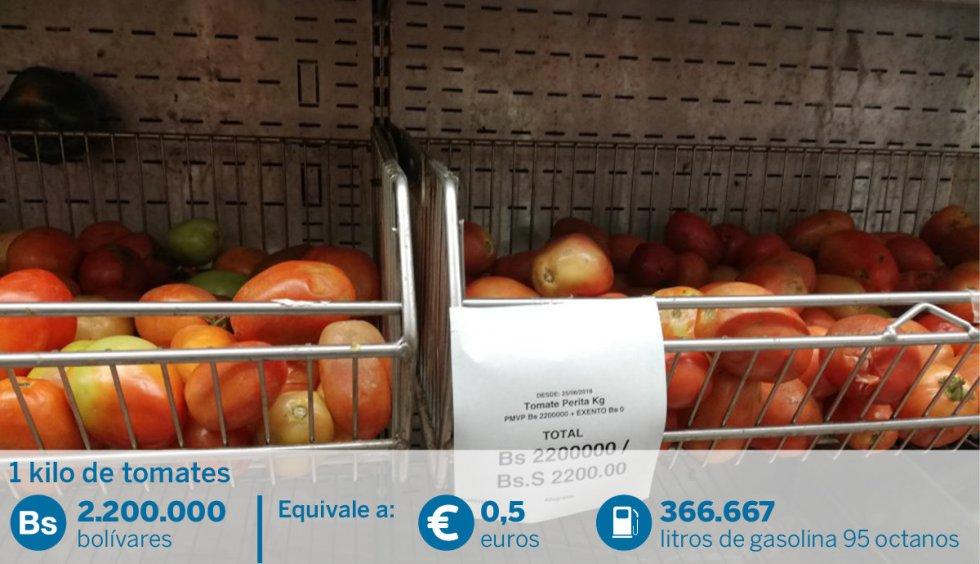 Los precios recogidos en estas fotografías se corresponden a la última semana de junio. En la mayoría de los casos, ya han cambiado, sobre todo al alza. Pero como el precio de la gasolina no se mueve, se convierte en cada vez más absurdo: 1 kilo de tomates equivale a 366.667 litros de gasolina de 95 octanos.