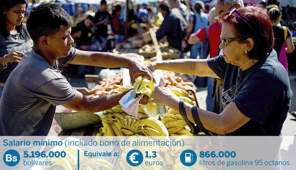 La hiperinflación ha sumido en la pobreza a millones de venezolanos. Maduro triplicó recientemente el salario mínimo, hasta los tres millones de bolívares, equivalentes a menos de un dólar al mes. Con el complemento para alimentación, el salario mínimo sube a 5,2 millones, pero sigue siendo mísero, poco más de un euro al mes. Prácticamente no da para comprar comida, pero sí gasolina en abundancia pues el litro cuesta solo 6 bolívares. Con un salario mínimo no da para comprar una lata de atún, pero sí cientos de miles de litros de combustible.