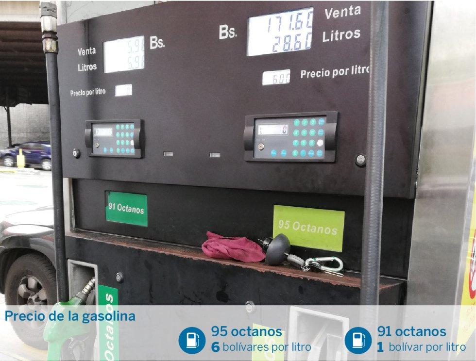 El combustible mantiene el mismo precio desde 2016, la única vez en 20 años que se ha aumentado. La hiperinflación ha dejado ese precio en simbólico, la gasolina es virtualmente gratis, el único coste es la propina que se da al empleado de la estación de servicio. El litro de gasolina de 95 octanos cuesta 6 bolívares, como se ve en la fotografía de una gasolinera de Caracas. Eso quiere decir que con el equivalente a un euro se podrían comprar cerca de 700.000 litros de gasolina. Con un céntimo de euro daría para 6.800 litros de gasolina, el equivalente a repostar 40 litros de gasolina a la semana durante más de tres años.