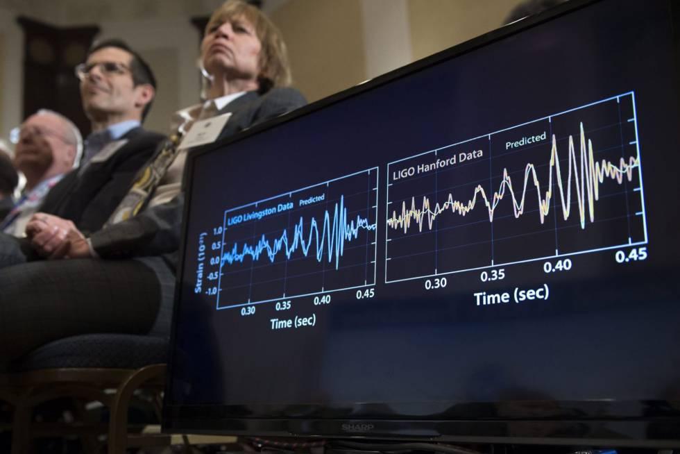 ¿Cómo se sabe de dónde proceden las ondas gravitacionales?