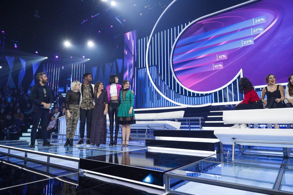 El presentador Roberto Leal muestra el resultado en porcentaje de las votaciones antes de leer el nombre del quinto clasificado durante la gala.