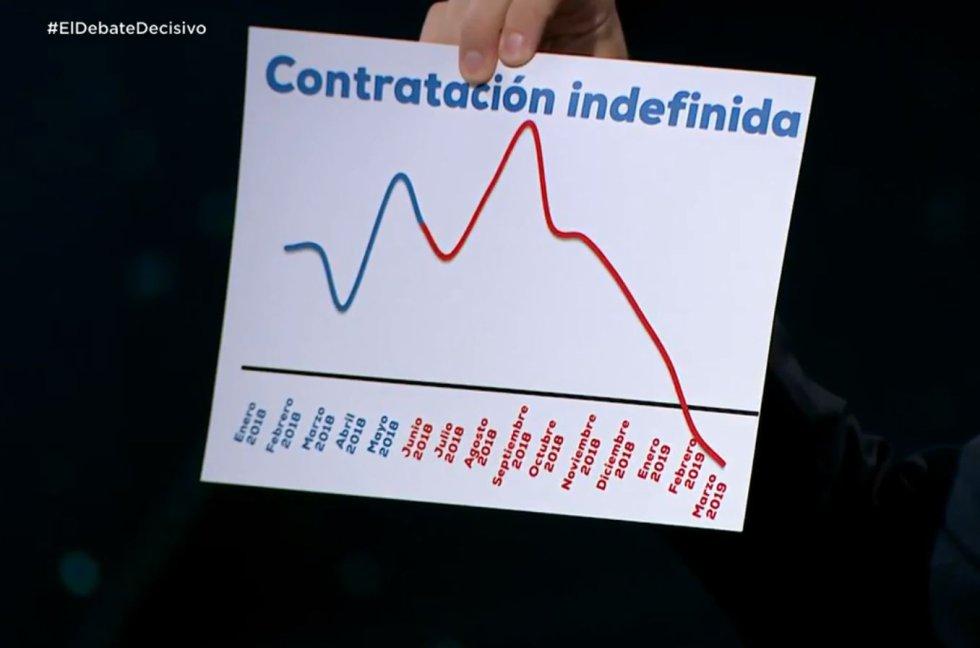 df048acdcb5fa Fotos  El debate electoral organizado por Atresmedia