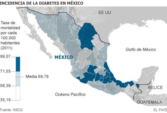 ¿La diabetes tipo 2 causa obesidad en los Estados Unidos?