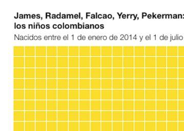 James, Pékerman, Radamel, Falcao, Yerry: los nombres heredados por los niños colombianos