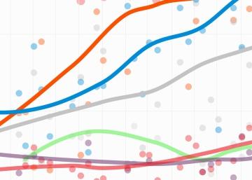 Vox creció cada día de campaña con votos del PP y Ciudadanos