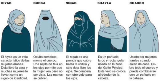 Mujer musulmana follando con un espaol