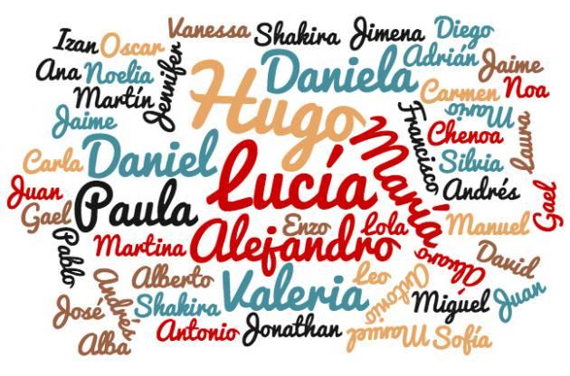 15 Diferencias En La Personalidad De Personas Exitosas Y: PERSONA NATURAL Y PERSONA JURÍDICA :: APUNTES DE DERECHO